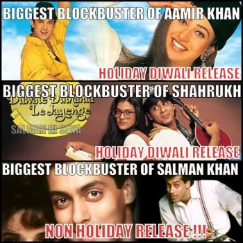 Salman compared with other khans