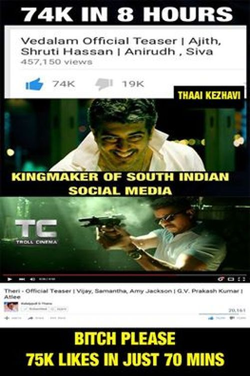 Theri teaser likes record