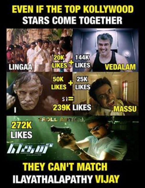Theri youtube record memes