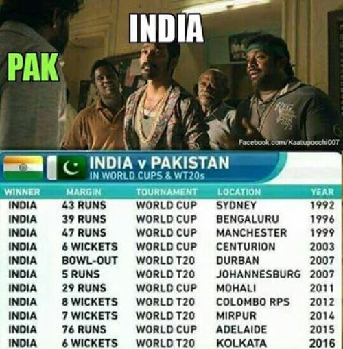 Ind vs Pak Worldcup Record Trolls