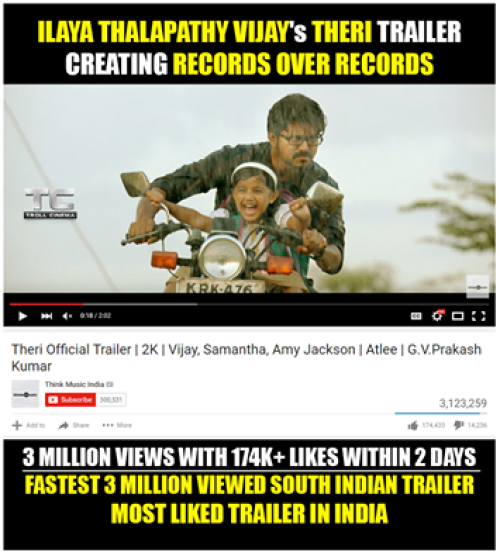 Theri trailer 3 million youtube views record and likes record