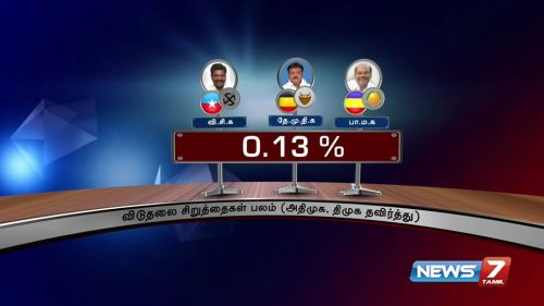 Tamilnadu (TN) 2016 election opinion poll results for cm candidature