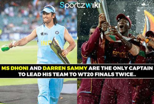 T20 Worldcup Facts