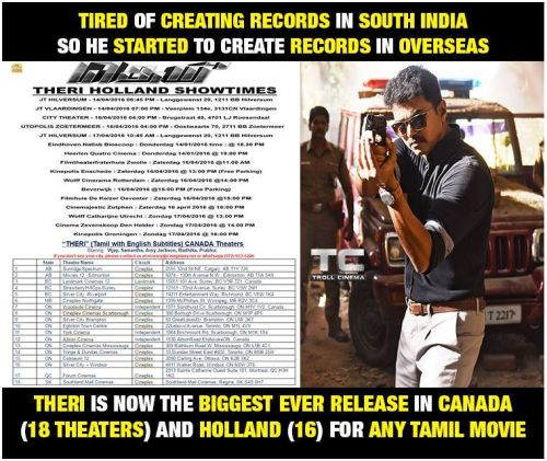 Vijay Theri Overseas Theatre List Count