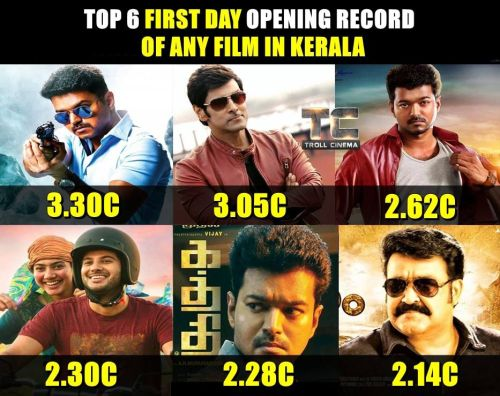 Theri kerala collections