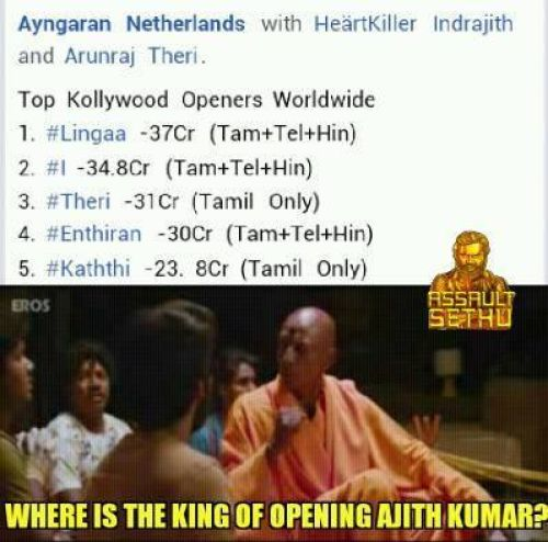 Fake ajith Vedalam collection trolls