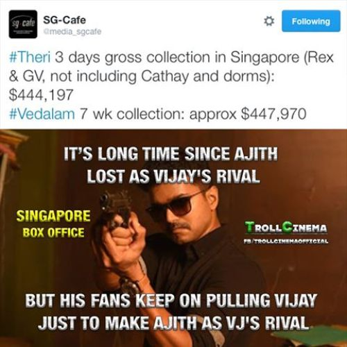 Theri box office records