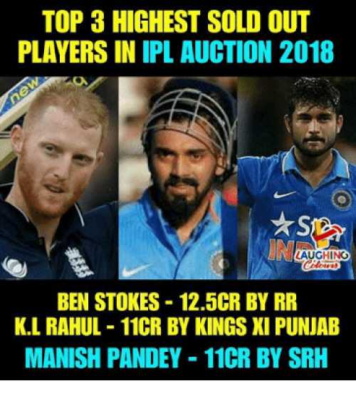 IPL AUCTION 2018 High sold players